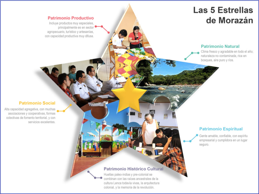 EU PROJECT EL SALVADOR, 2015 - 2017